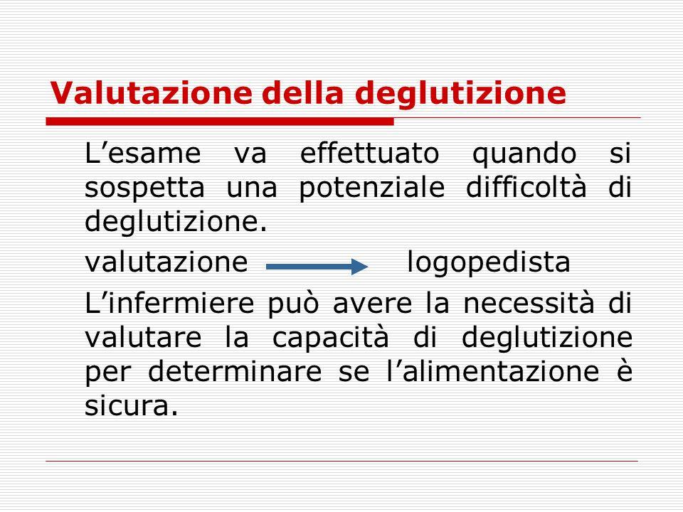 Valutazione della deglutizione L'esame va effettuato quando si sospetta una potenziale difficoltà di deglutizione. valutazione logopedista L'infermier