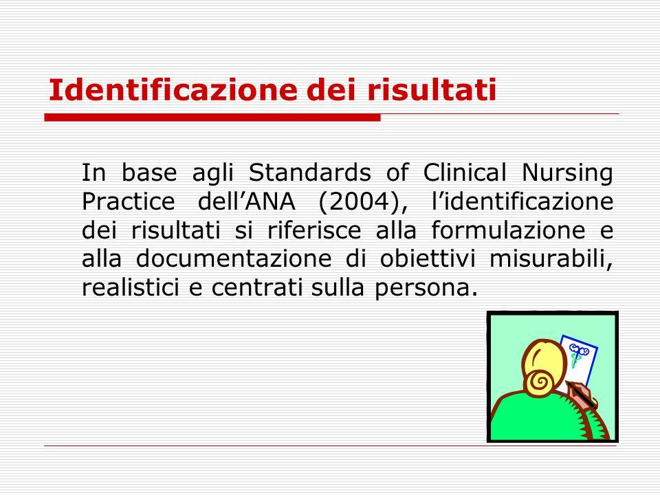 Identificazione dei risultati In base agli Standards of Clinical Nursing Practice dell'ANA (2004), l'identificazione dei risultati si riferisce alla f