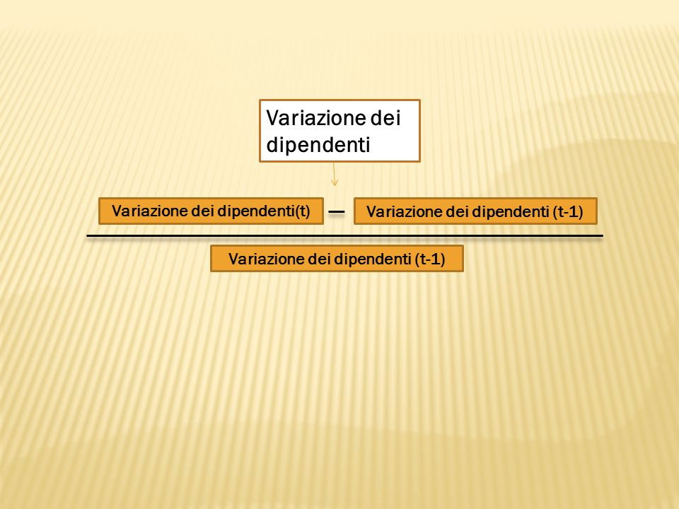 Variazione dei dipendenti Variazione dei dipendenti(t) Variazione dei dipendenti (t-1)