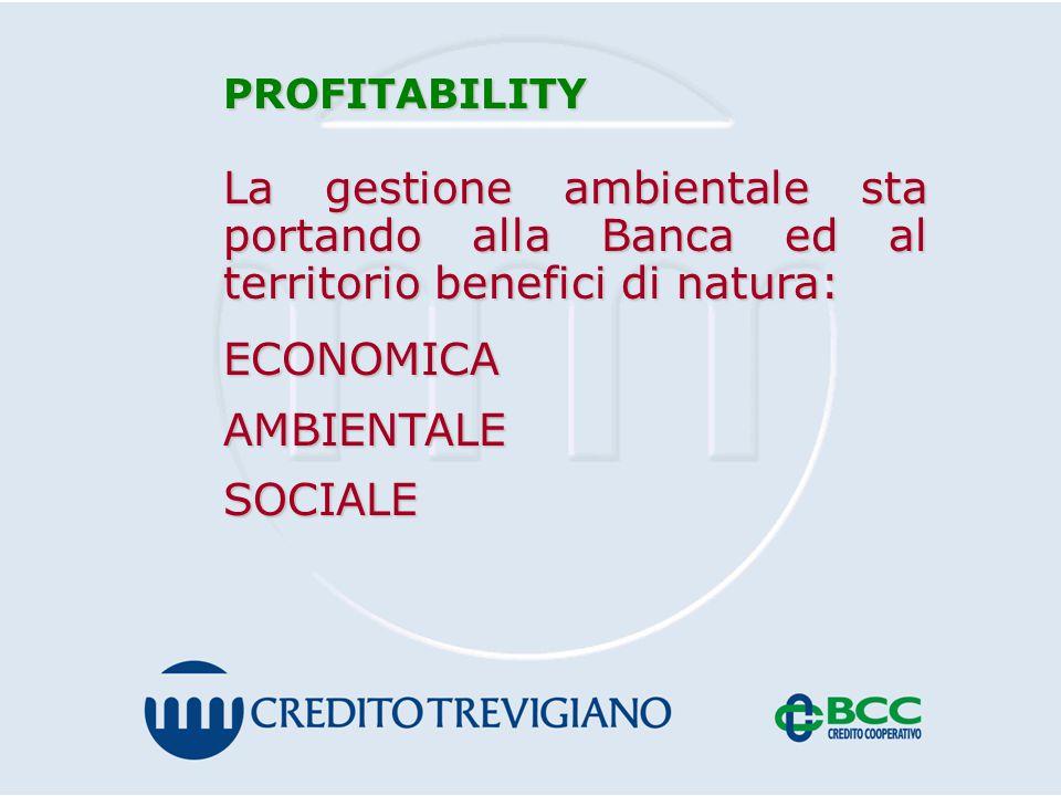 PROFITABILITY La gestione ambientale sta portando alla Banca ed al territorio benefici di natura: ECONOMICAAMBIENTALESOCIALE