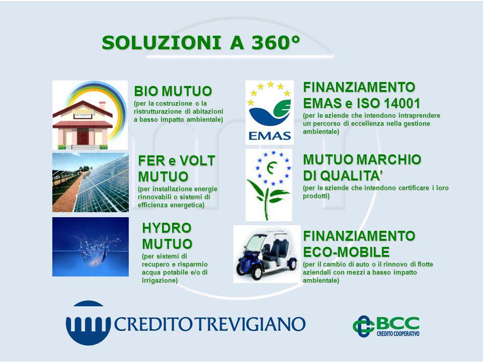 SOLUZIONI A 360° BIO MUTUO (per la costruzione o la ristrutturazione di abitazioni a basso impatto ambientale) FER e VOLT MUTUO (per installazione energie rinnovabili o sistemi di efficienza energetica) HYDROMUTUO (per sistemi di recupero e risparmio acqua potabile e/o di irrigazione) FINANZIAMENTO EMAS e ISO 14001 (per le aziende che intendono intraprendere un percorso di eccellenza nella gestione ambientale) MUTUO MARCHIO DI QUALITA' (per le aziende che intendono certificare i loro prodotti) FINANZIAMENTOECO-MOBILE (per il cambio di auto o il rinnovo di flotte aziendali con mezzi a basso impatto ambientale)