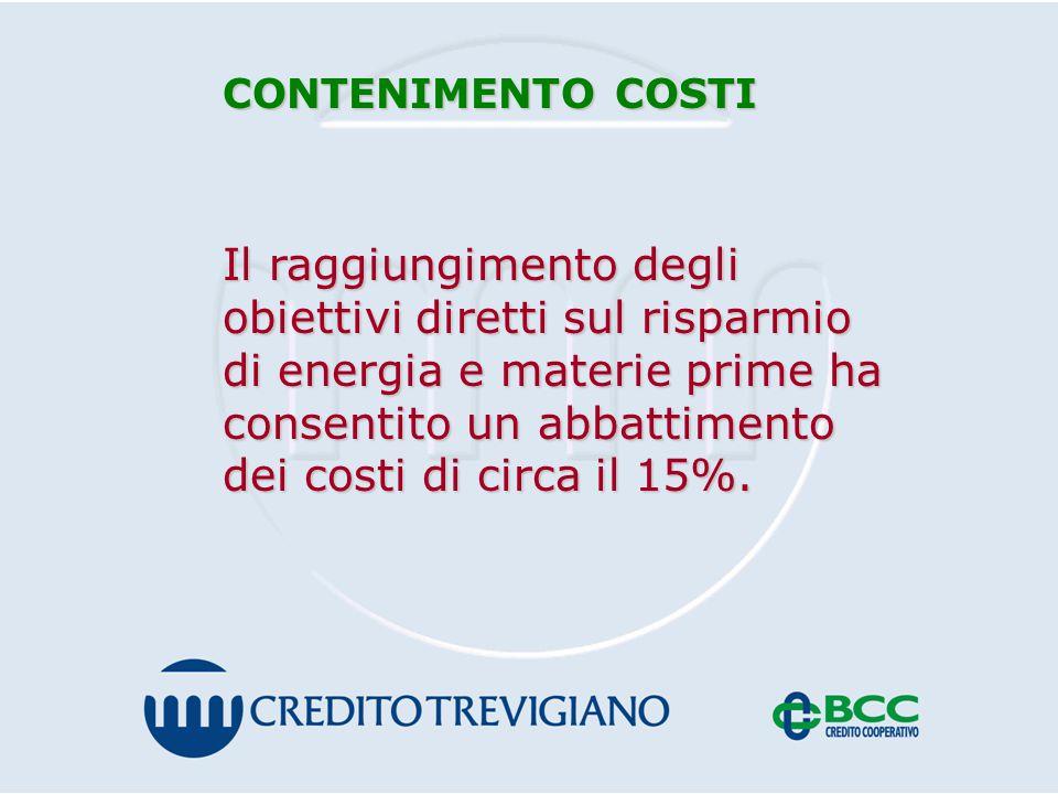 CONTENIMENTO COSTI Il raggiungimento degli obiettivi diretti sul risparmio di energia e materie prime ha consentito un abbattimento dei costi di circa il 15%.