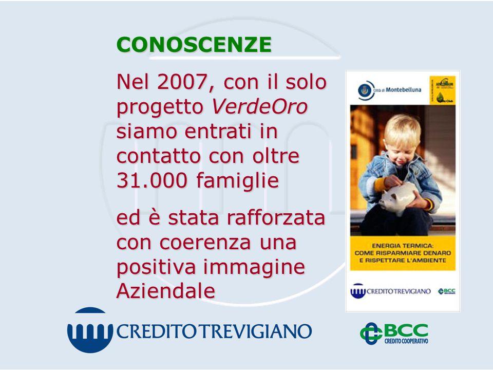 CONOSCENZE Nel 2007, con il solo progetto VerdeOro siamo entrati in contatto con oltre 31.000 famiglie ed è stata rafforzata con coerenza una positiva immagine Aziendale