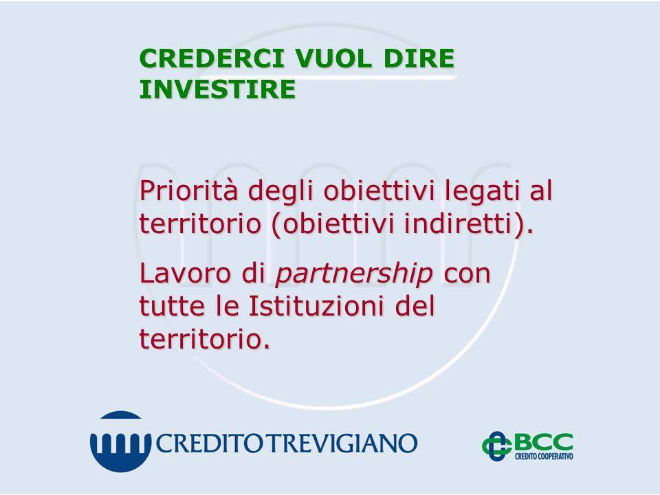 CREDERCI VUOL DIRE INVESTIRE Priorità degli obiettivi legati al territorio (obiettivi indiretti).