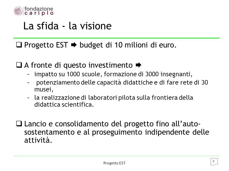 9 Progetto EST Il nuovo modello educativo  Il risultato più importante: innovare in maniera significativa i rapporti tra musei scientifici e scuole.