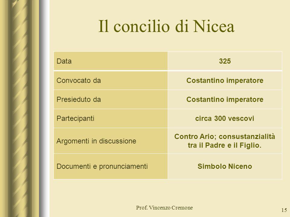 Il concilio di Nicea Prof. Vincenzo Cremone 15 Data325 Convocato daCostantino imperatore Presieduto daCostantino imperatore Partecipanticirca 300 vesc