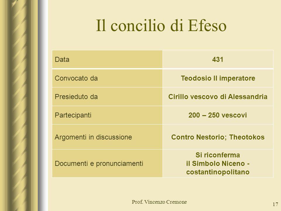 Il concilio di Efeso Prof. Vincenzo Cremone 17 Data431 Convocato daTeodosio II imperatore Presieduto daCirillo vescovo di Alessandria Partecipanti200