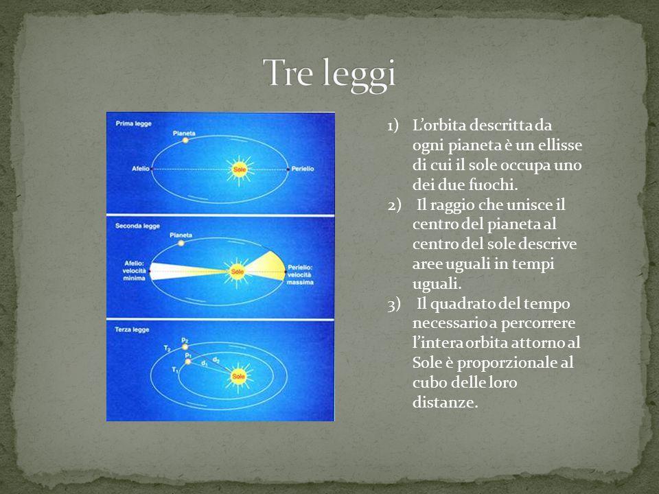 1)L'orbita descritta da ogni pianeta è un ellisse di cui il sole occupa uno dei due fuochi. 2) Il raggio che unisce il centro del pianeta al centro de