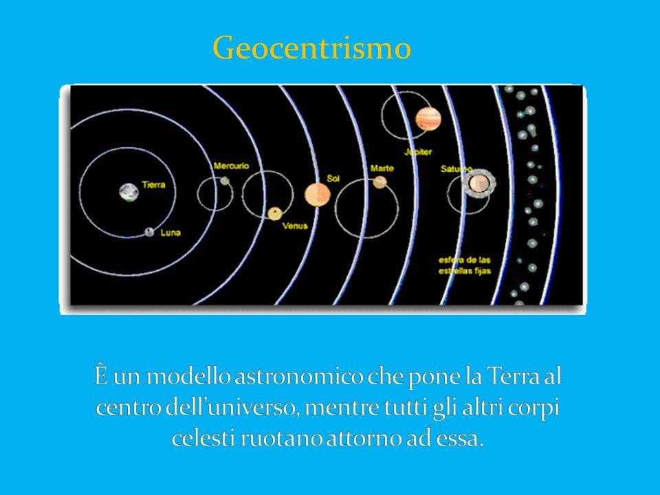 1)L'orbita descritta da ogni pianeta è un ellisse di cui il sole occupa uno dei due fuochi.