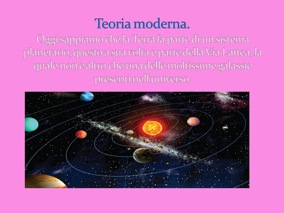 Universo stazionario: è un modello proposto nel 1946 da un gruppo di cosmologici secondo il quale nell'universo si ha una creazione continua di materia che rimpiazza quella che si allontana a causa dell'espansione cosmica.