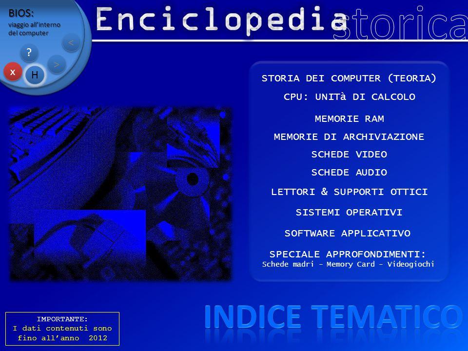 BIOS: viaggio all'interno del computer x x H H > > < < ? ? STORIA DEI COMPUTER (TEORIA) CPU: UNITà DI CALCOLO SCHEDE VIDEO MEMORIE RAM MEMORIE DI ARCH