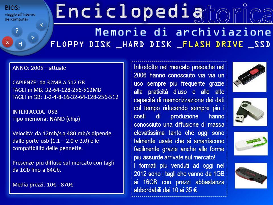 BIOS: viaggio all'interno del computer x x H H ? ? > > < < FLOPPY DISK _HARD DISK _FLASH DRIVE _SSD ANNO: 2005 – attuale CAPIENZE: da 32MB a 512 GB TA