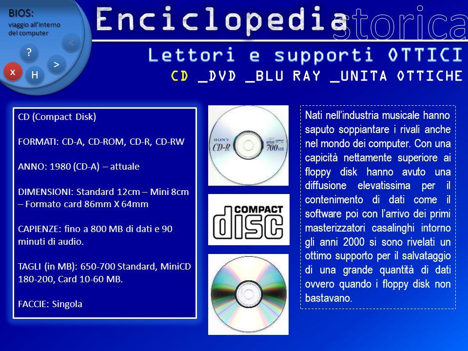 BIOS: viaggio all'interno del computer x x H H ? ? > > < < CD _DVD _BLU RAY _UNITA OTTICHE CD (Compact Disk) FORMATI: CD-A, CD-ROM, CD-R, CD-RW ANNO: