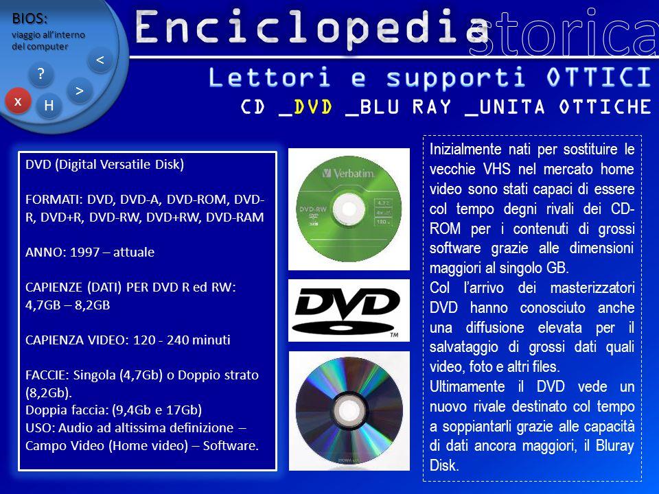 BIOS: viaggio all'interno del computer x x H H ? ? > > < < CD _DVD _BLU RAY _UNITA OTTICHE DVD (Digital Versatile Disk) FORMATI: DVD, DVD-A, DVD-ROM,
