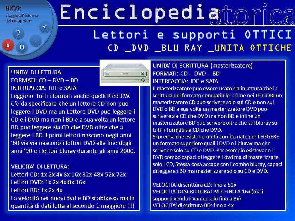 BIOS: viaggio all'interno del computer x x H H ? ? > > < < CD _DVD _BLU RAY _UNITA OTTICHE UNITA' DI LETTURA FORMATI: CD – DVD – BD INTERFACCIA: IDE e