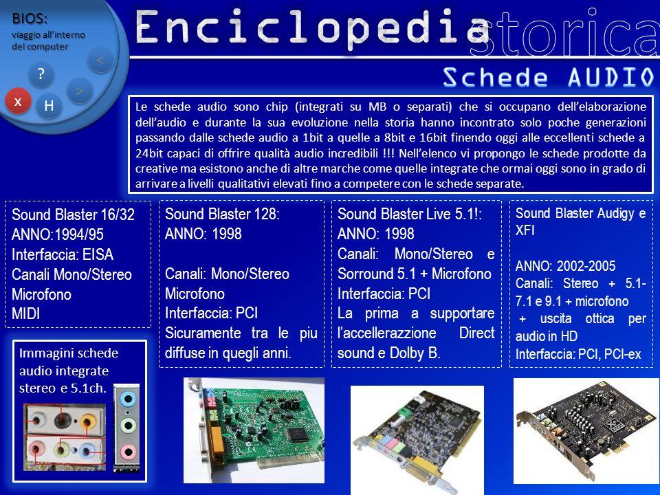 BIOS: viaggio all'interno del computer x x H H ? ? > > < < Le schede audio sono chip (integrati su MB o separati) che si occupano dell'elaborazione de