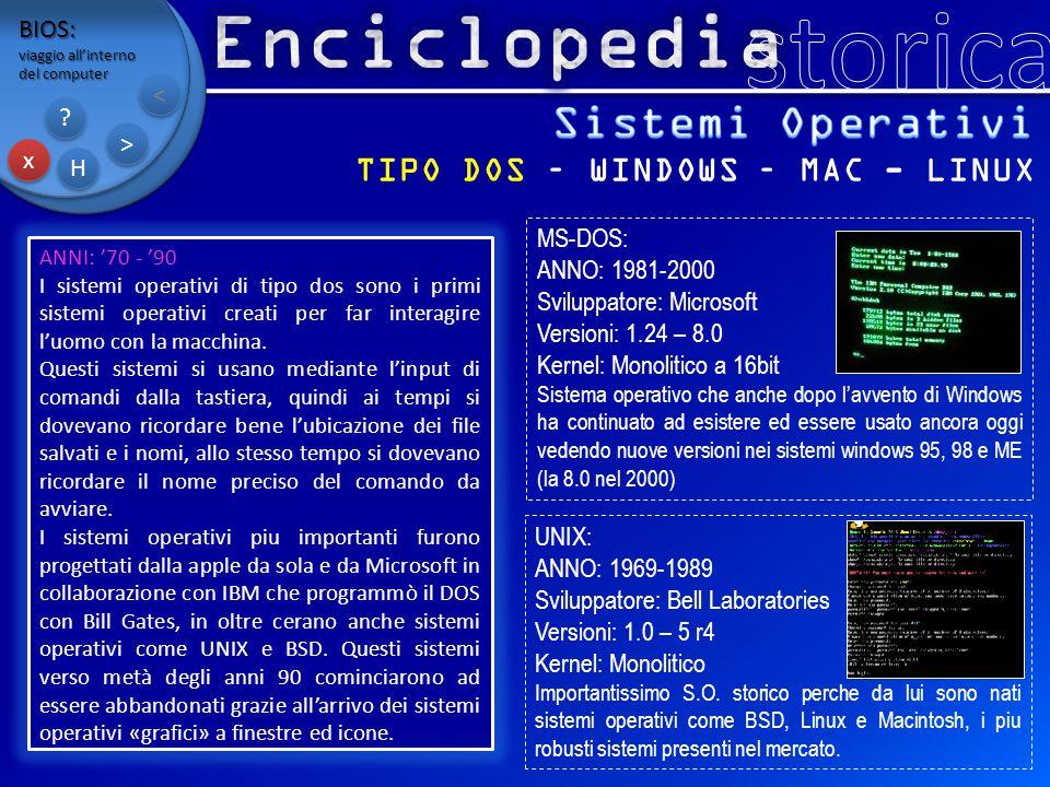 BIOS: viaggio all'interno del computer x x H H ? ? > > < < TIPO DOS – WINDOWS – MAC - LINUX ANNI: '70 - '90 I sistemi operativi di tipo dos sono i pri