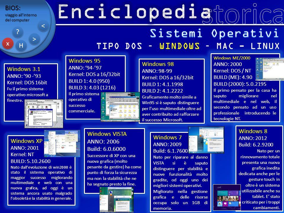 BIOS: viaggio all'interno del computer x x H H ? ? > > < < TIPO DOS – WINDOWS – MAC - LINUX Windows 3.1 ANNO: '90 -'93 Kernel: DOS 16bit Fu il primo s