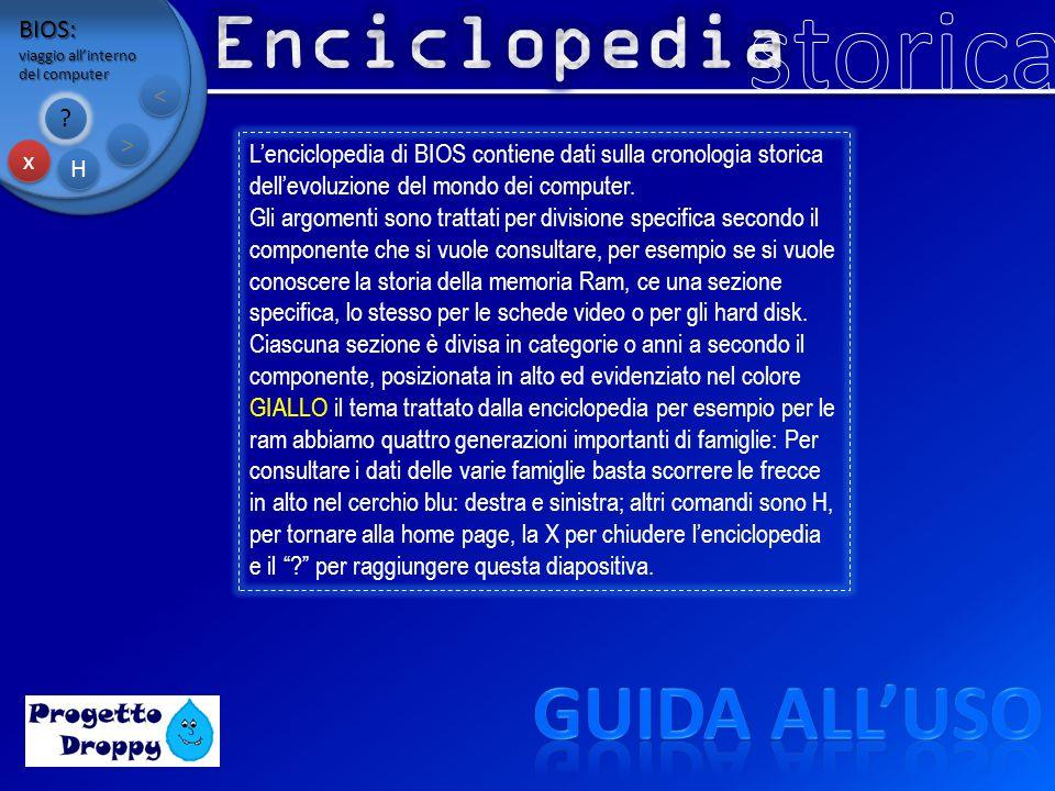 BIOS: viaggio all'interno del computer x x H H > > < < ? ? L'enciclopedia di BIOS contiene dati sulla cronologia storica dell'evoluzione del mondo dei