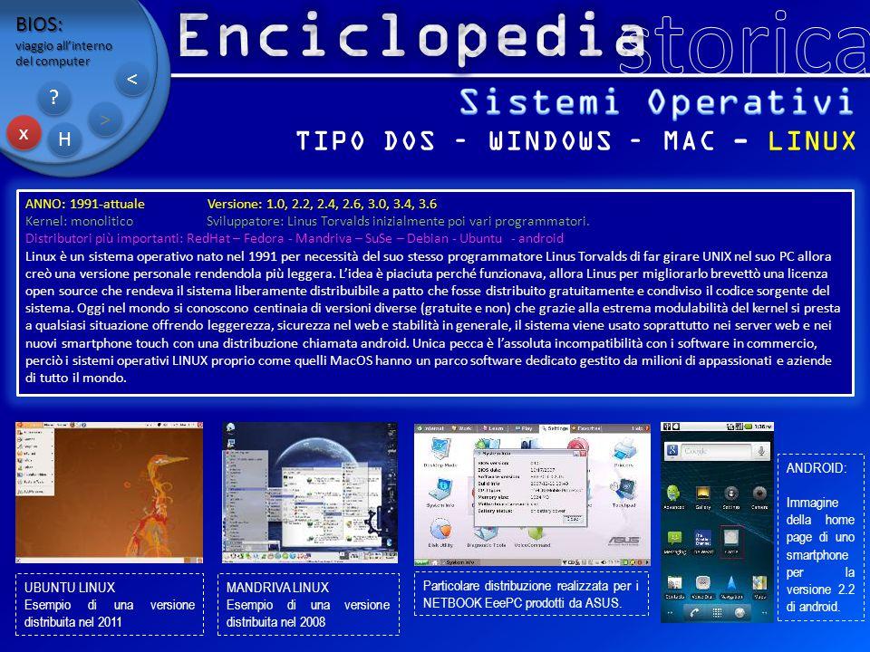 BIOS: viaggio all'interno del computer x x H H ? ? > > < < TIPO DOS – WINDOWS – MAC - LINUX ANNO: 1991-attuale Versione: 1.0, 2.2, 2.4, 2.6, 3.0, 3.4,