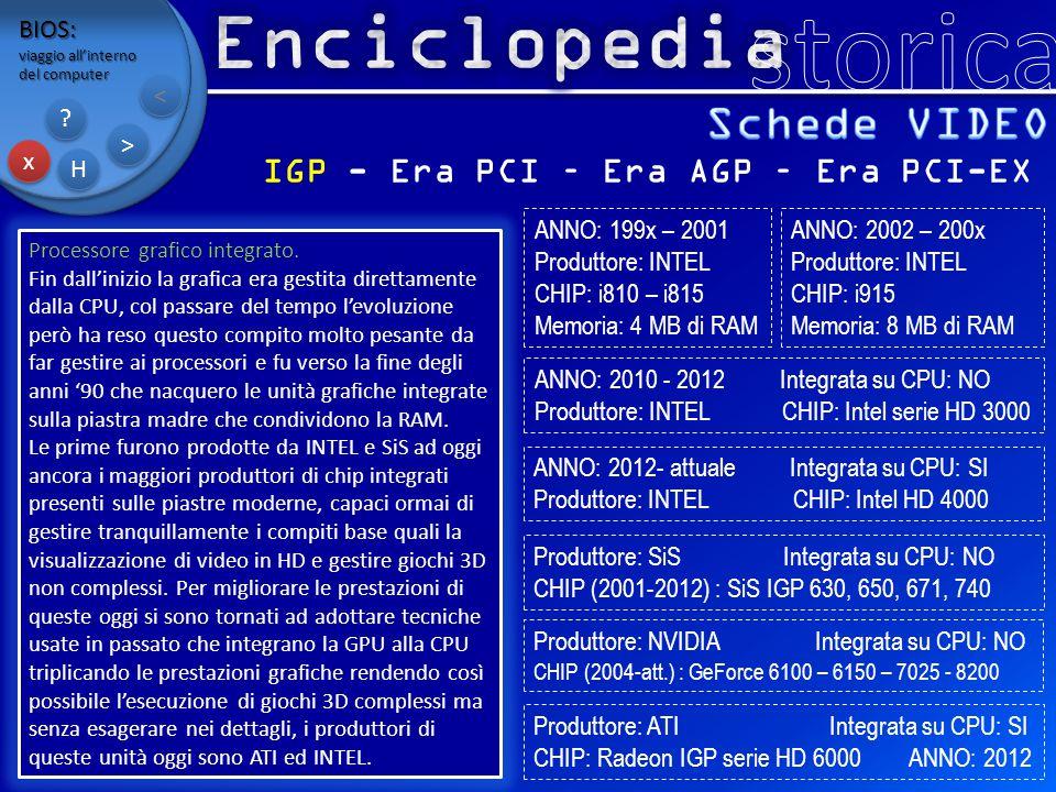 BIOS: viaggio all'interno del computer x x H H ? ? > > < < IGP - Era PCI – Era AGP – Era PCI-EX Processore grafico integrato. Fin dall'inizio la grafi