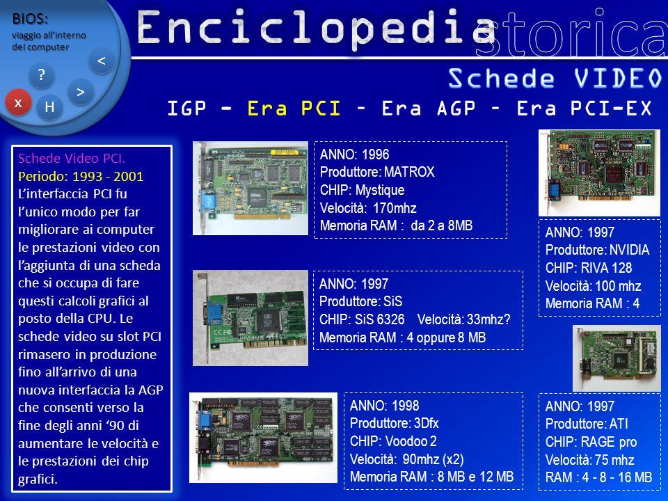 BIOS: viaggio all'interno del computer x x H H ? ? > > < < IGP - Era PCI – Era AGP – Era PCI-EX Schede Video PCI. Periodo: 1993 - 2001 L'interfaccia P