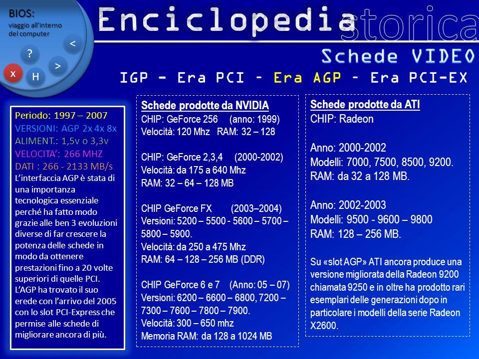 BIOS: viaggio all'interno del computer x x H H ? ? > > < < IGP - Era PCI – Era AGP – Era PCI-EX Periodo: 1997 – 2007 VERSIONI: AGP 2x 4x 8x ALIMENT.: