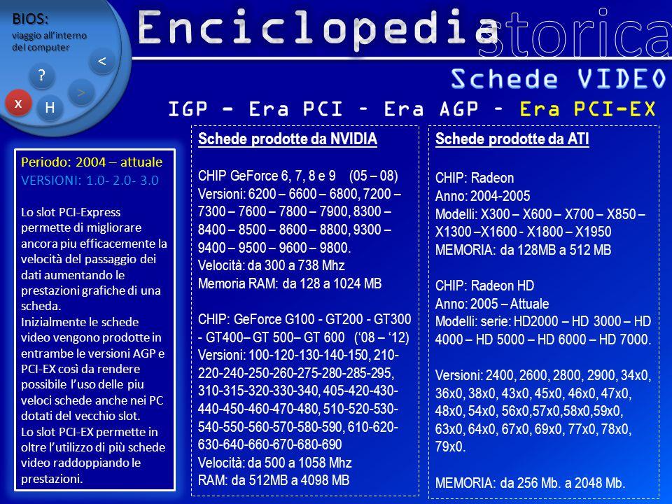 BIOS: viaggio all'interno del computer x x H H ? ? > > < < IGP - Era PCI – Era AGP – Era PCI-EX Periodo: 2004 – attuale VERSIONI: 1.0- 2.0- 3.0 Lo slo