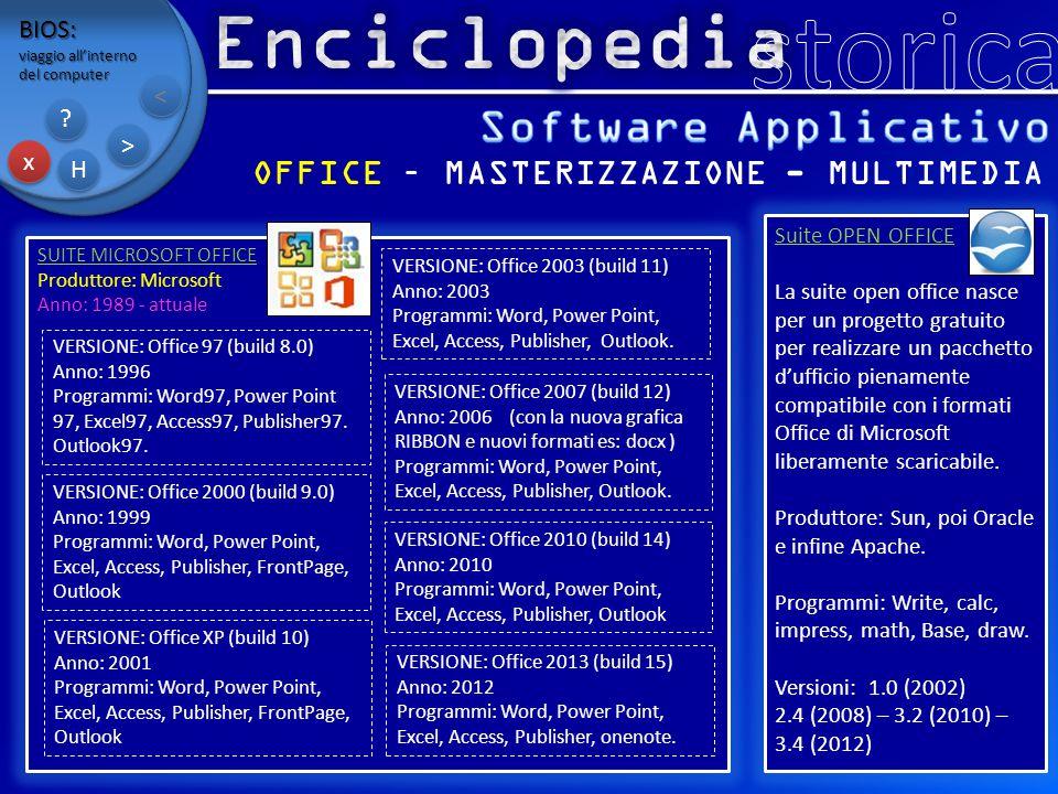 BIOS: viaggio all'interno del computer x x H H ? ? > > < < OFFICE – MASTERIZZAZIONE - MULTIMEDIA SUITE MICROSOFT OFFICE Produttore: Microsoft Anno: 19