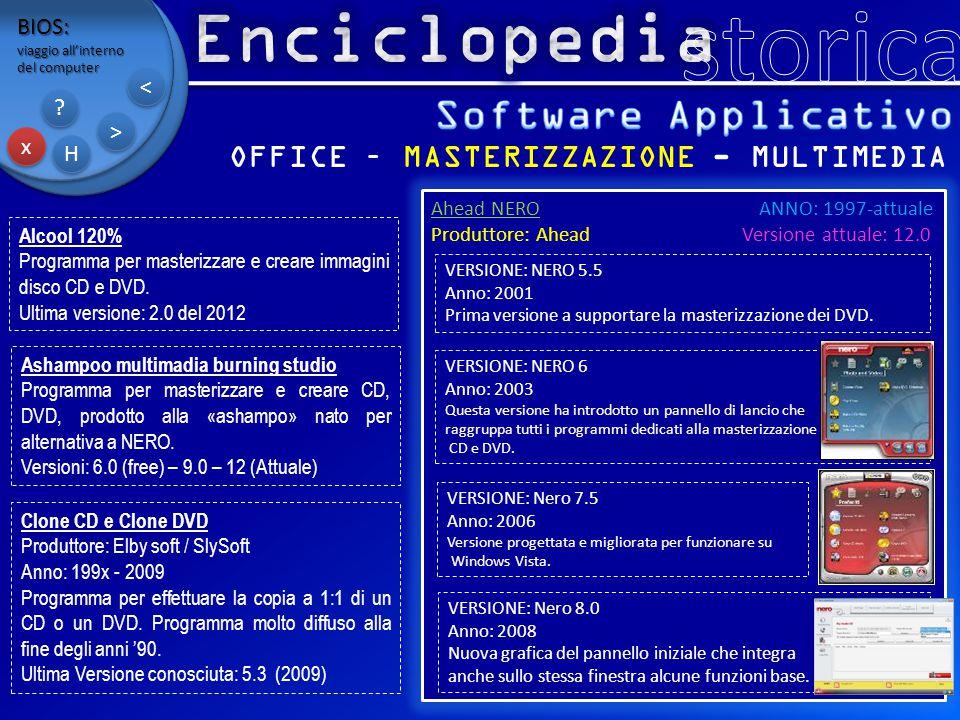 BIOS: viaggio all'interno del computer x x H H ? ? > > < < OFFICE – MASTERIZZAZIONE - MULTIMEDIA Ahead NERO ANNO: 1997-attuale Produttore: Ahead Versi