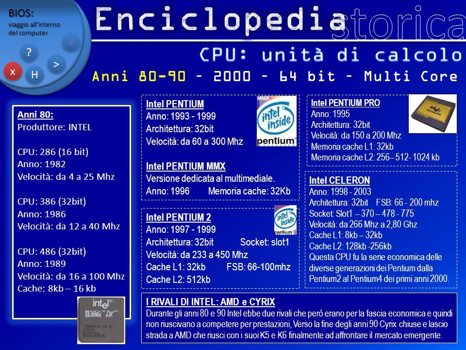 BIOS: viaggio all'interno del computer x x H H ? ? > > < < Anni 80-90 – 2000 – 64 bit – Multi Core Anni 80: Produttore: INTEL CPU: 286 (16 bit) Anno: