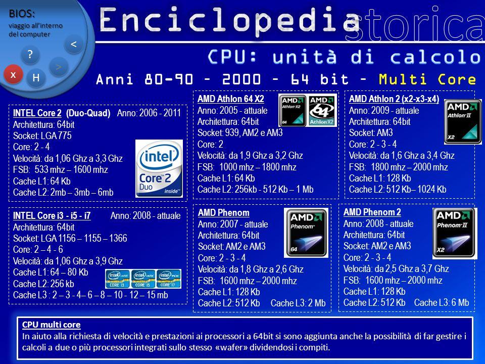 BIOS: viaggio all'interno del computer x x H H ? ? > > < < Anni 80-90 – 2000 – 64 bit – Multi Core CPU multi core In aiuto alla richiesta di velocità