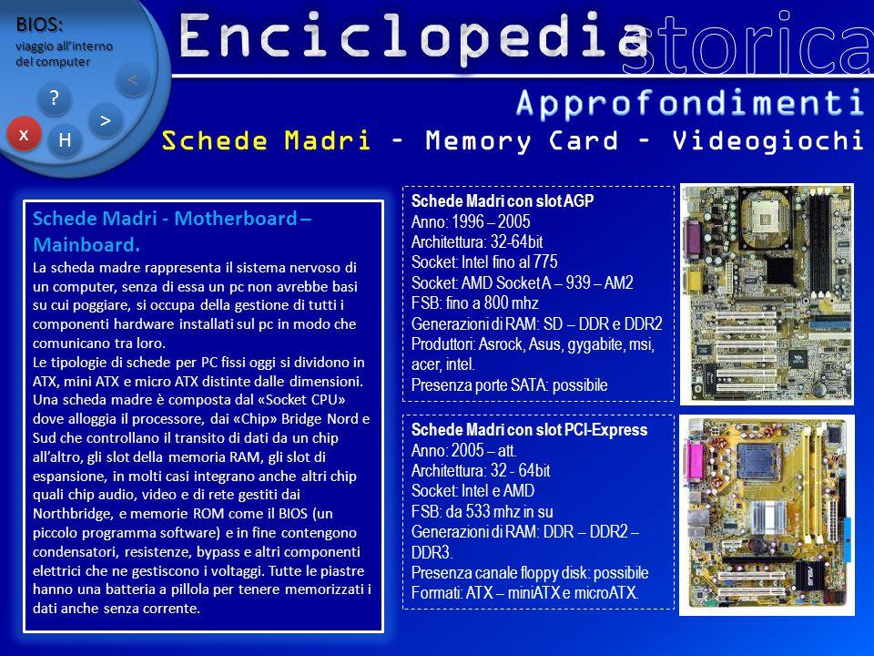 BIOS: viaggio all'interno del computer x x H H ? ? > > < < Schede Madri – Memory Card – Videogiochi Schede Madri - Motherboard – Mainboard. La scheda