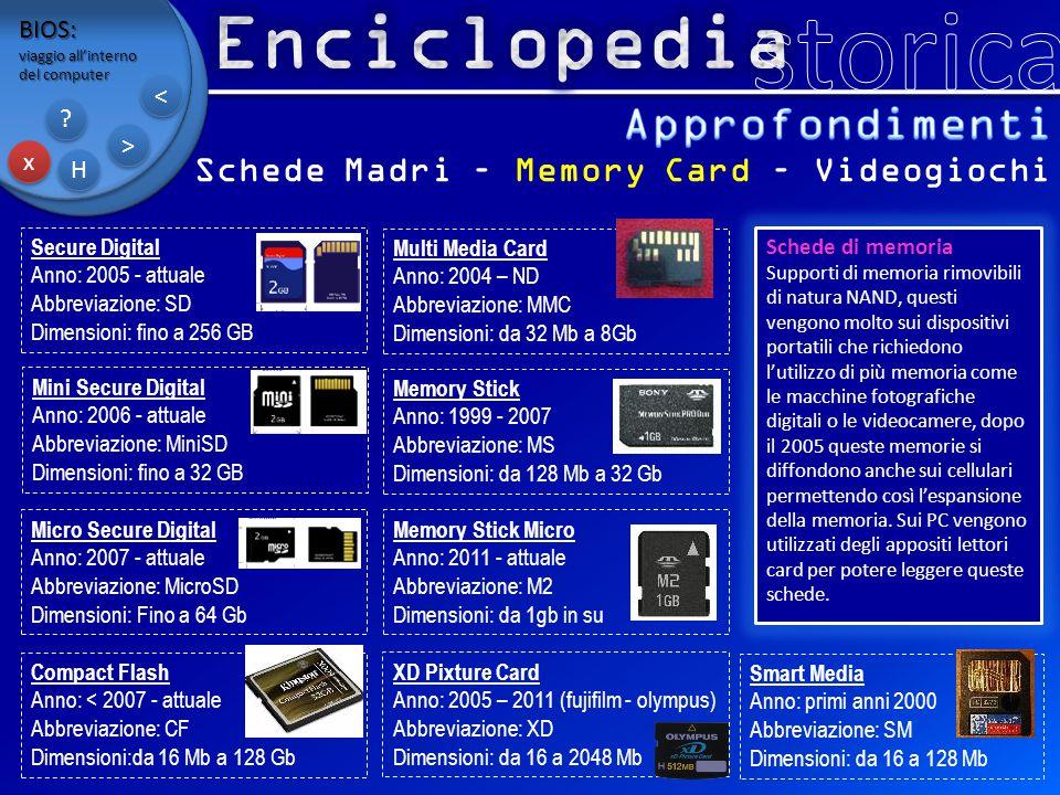 BIOS: viaggio all'interno del computer x x H H ? ? > > < < Schede Madri – Memory Card – Videogiochi Schede di memoria Supporti di memoria rimovibili d