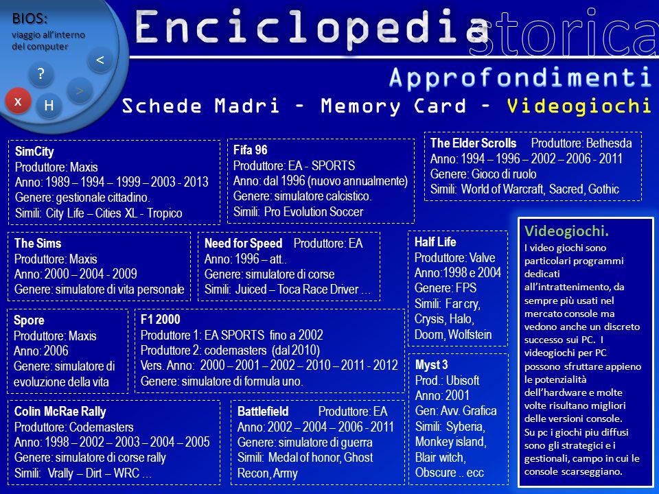 BIOS: viaggio all'interno del computer x x H H ? ? > > < < Schede Madri – Memory Card – Videogiochi Videogiochi. I video giochi sono particolari progr