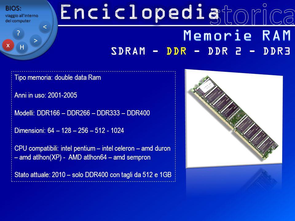 BIOS: viaggio all'interno del computer x x H H > > < < ? ? Tipo memoria: double data Ram Anni in uso: 2001-2005 Modelli: DDR166 – DDR266 – DDR333 – DD