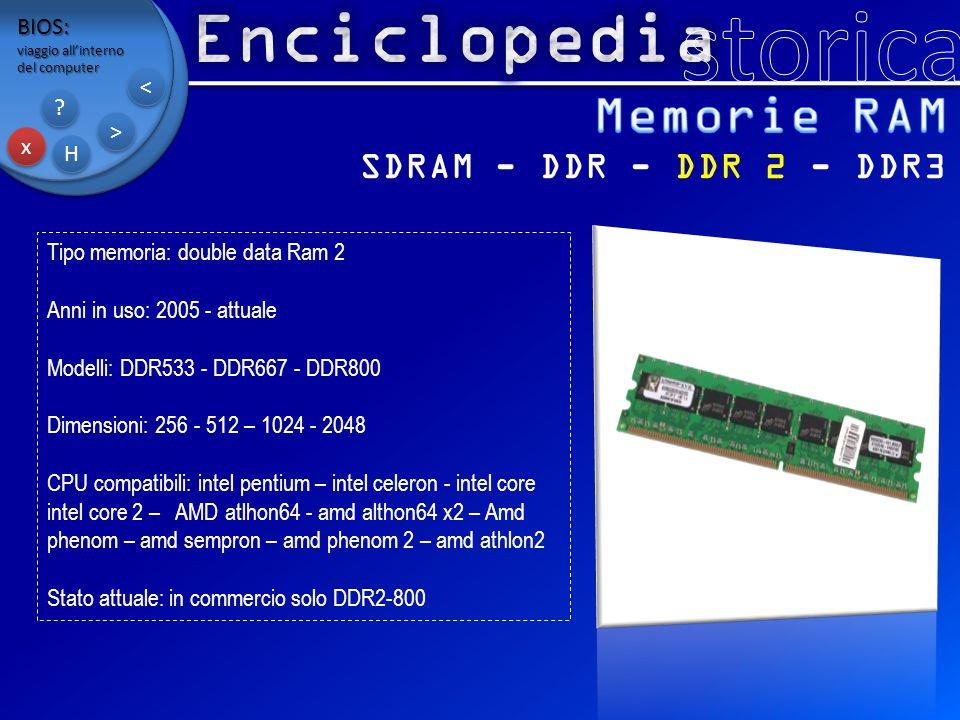 BIOS: viaggio all'interno del computer x x H H ? ? > > < < Tipo memoria: double data Ram 2 Anni in uso: 2005 - attuale Modelli: DDR533 - DDR667 - DDR8