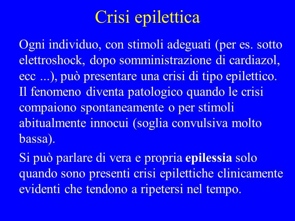 Crisi epilettica Ogni individuo, con stimoli adeguati (per es. sotto elettroshock, dopo somministrazione di cardiazol, ecc...), può presentare una cri