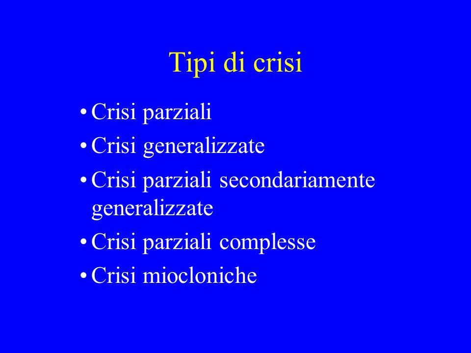 Tipi di crisi Crisi parziali Crisi generalizzate Crisi parziali secondariamente generalizzate Crisi parziali complesse Crisi miocloniche