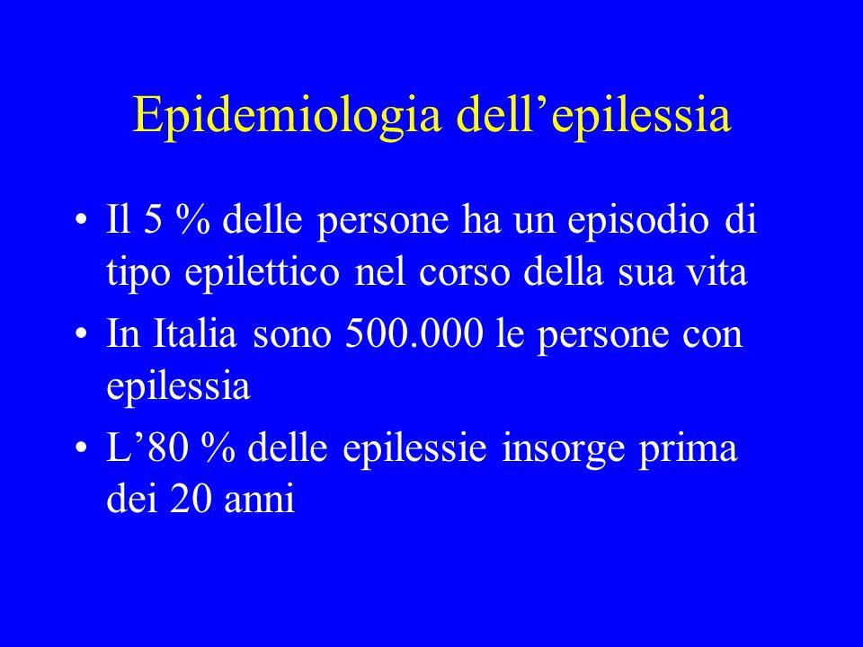 Epidemiologia dell'epilessia Il 5 % delle persone ha un episodio di tipo epilettico nel corso della sua vita In Italia sono 500.000 le persone con epi