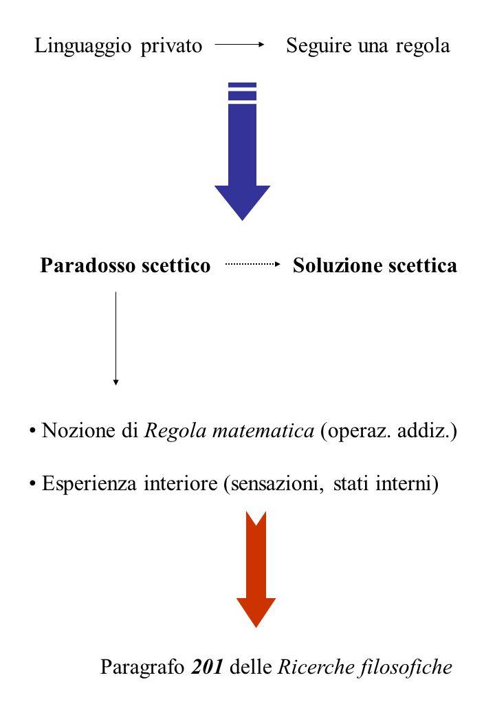 Linguaggio privato Seguire una regola Paradosso scetticoSoluzione scettica Nozione di Regola matematica (operaz.