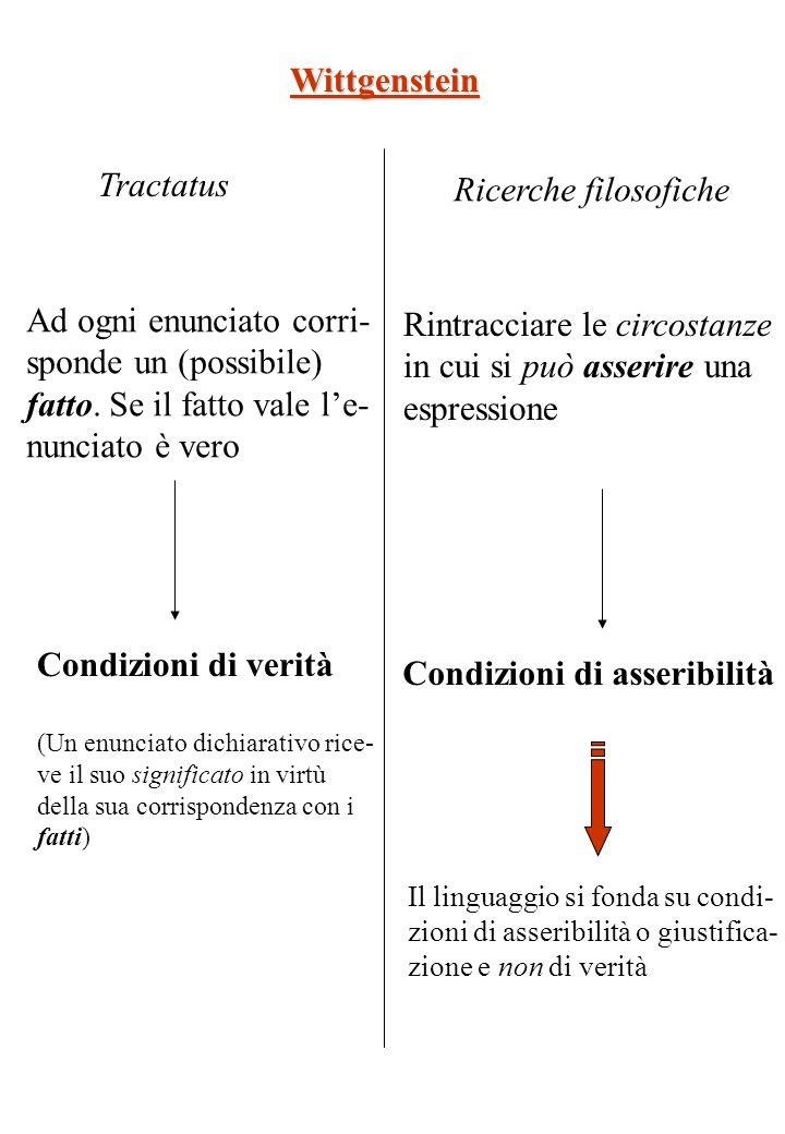 Wittgenstein Tractatus Ricerche filosofiche Ad ogni enunciato corri- sponde un (possibile) fatto.