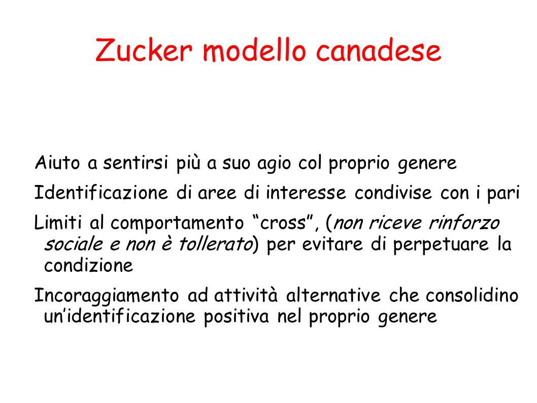 Zucker modello canadese Aiuto a sentirsi più a suo agio col proprio genere Identificazione di aree di interesse condivise con i pari Limiti al comport