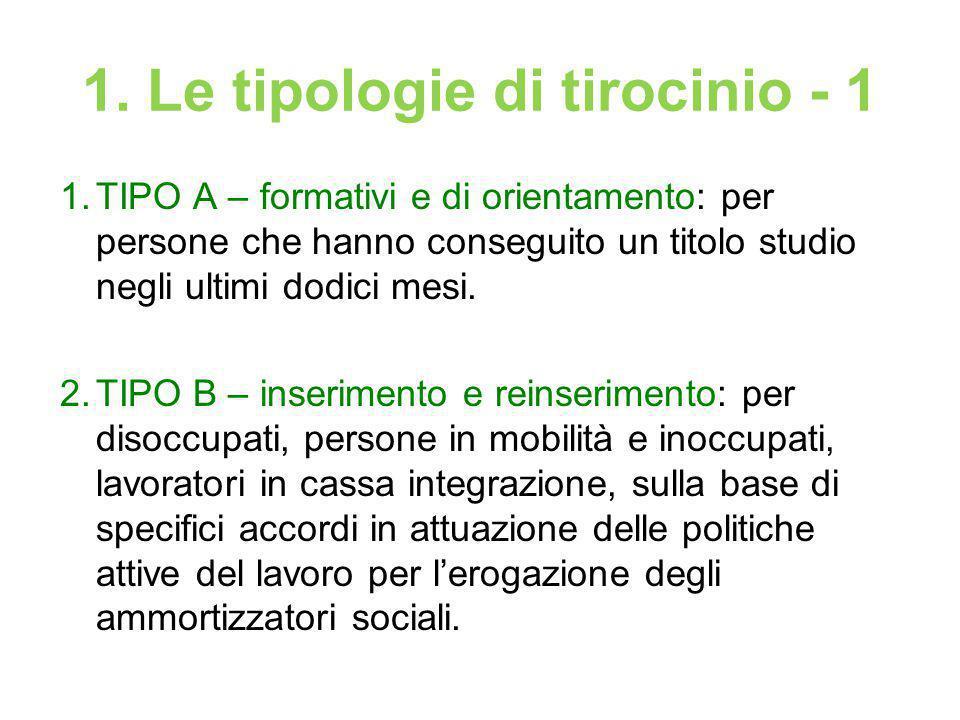 1. Le tipologie di tirocinio - 1 1.TIPO A – formativi e di orientamento: per persone che hanno conseguito un titolo studio negli ultimi dodici mesi. 2
