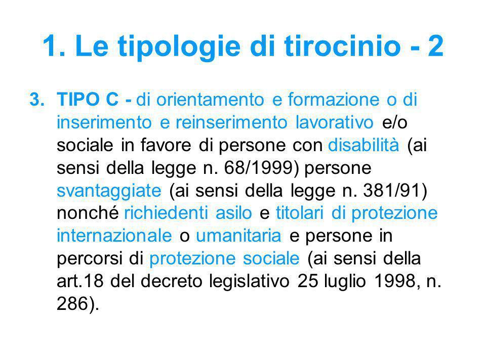 1. Le tipologie di tirocinio - 2 3.TIPO C - di orientamento e formazione o di inserimento e reinserimento lavorativo e/o sociale in favore di persone