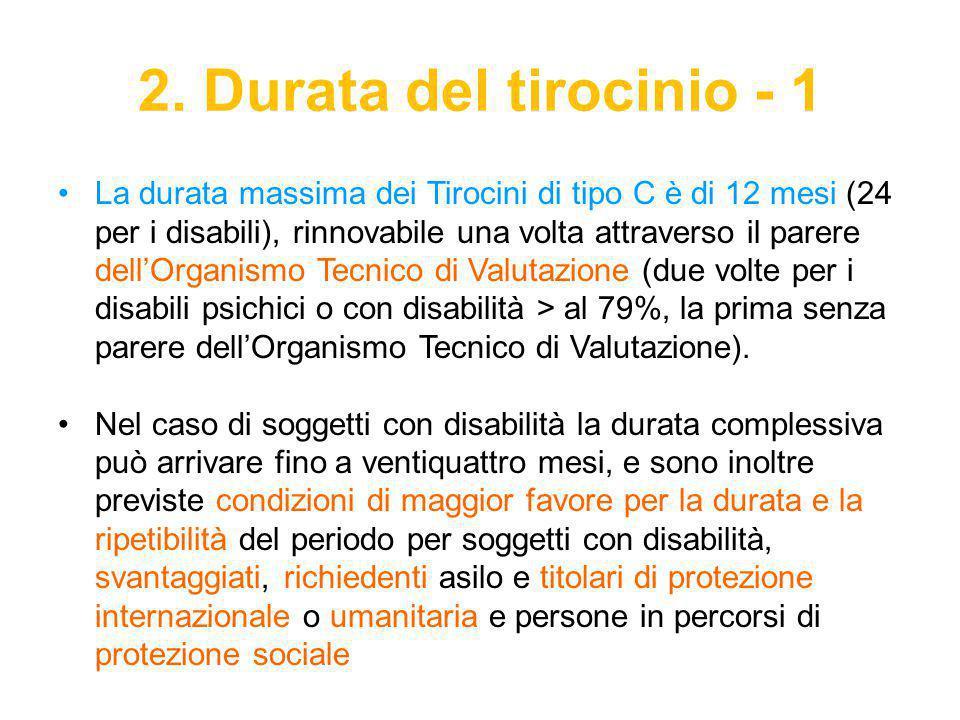 La durata massima dei Tirocini di tipo C è di 12 mesi (24 per i disabili), rinnovabile una volta attraverso il parere dell'Organismo Tecnico di Valutazione (due volte per i disabili psichici o con disabilità > al 79%, la prima senza parere dell'Organismo Tecnico di Valutazione).