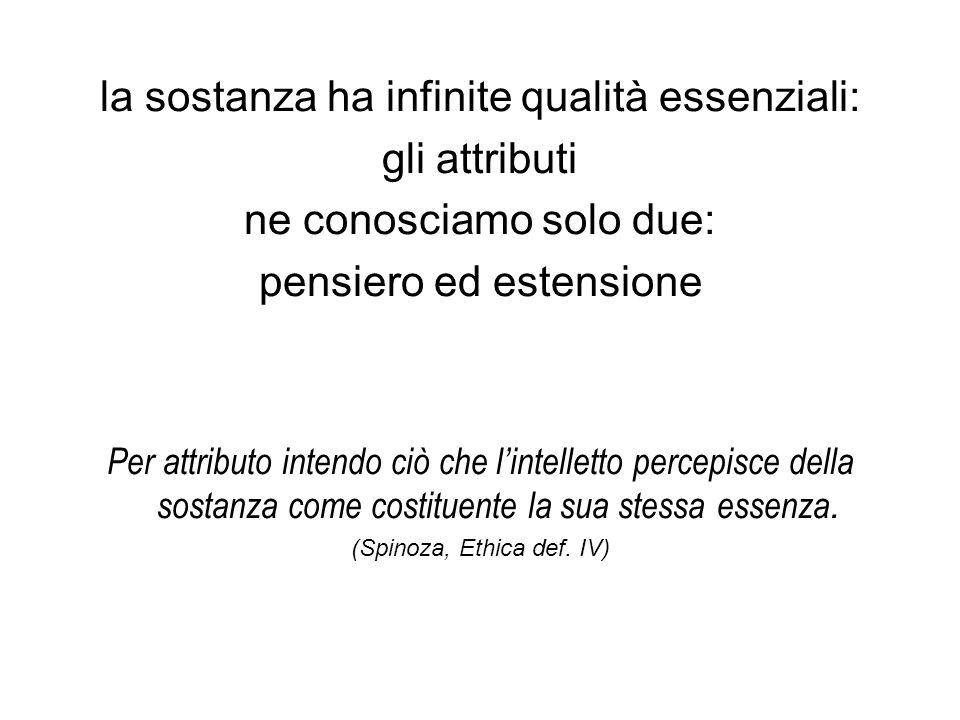 la sostanza ha infinite qualità essenziali: gli attributi ne conosciamo solo due: pensiero ed estensione Per attributo intendo ciò che l'intelletto percepisce della sostanza come costituente la sua stessa essenza.