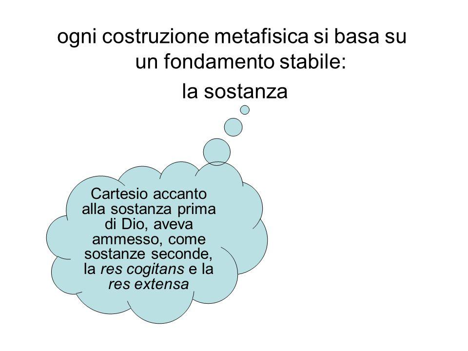 ogni costruzione metafisica si basa su un fondamento stabile: la sostanza Cartesio accanto alla sostanza prima di Dio, aveva ammesso, come sostanze seconde, la res cogitans e la res extensa