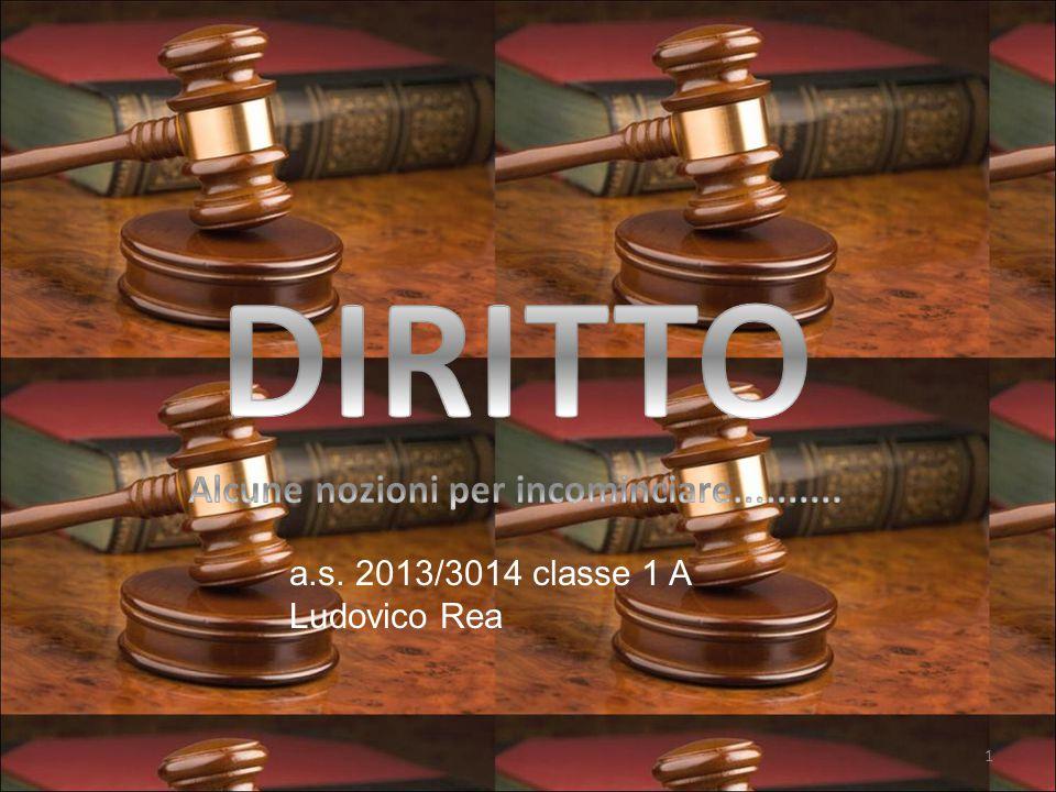 1 a.s. 2013/3014 classe 1 A Ludovico Rea