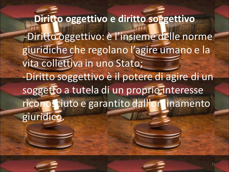 Diritto oggettivo e diritto soggettivo -Diritto oggettivo: è l'insieme delle norme giuridiche che regolano l'agire umano e la vita collettiva in uno Stato; -Diritto soggettivo è il potere di agire di un soggetto a tutela di un proprio interesse riconosciuto e garantito dall ordinamento giuridico.